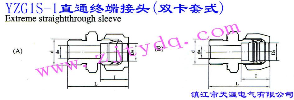 YZG1S-1直通终端接头(双卡套式)(结构图)