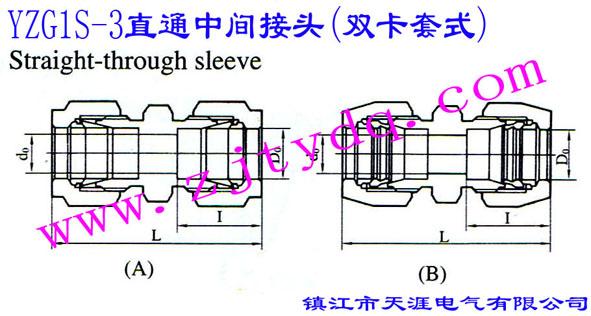 YZG1S-3直通中间接头(双卡套式)