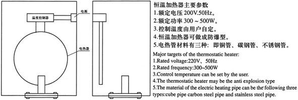 (一)电热管伴热:yxwd电加热保温箱由箱体,加热器,仪表托架等三大